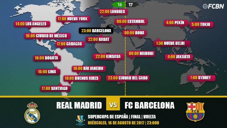 Cuándo y dónde ver el Real Madrid vs FC Barcelona - Supercopa de España