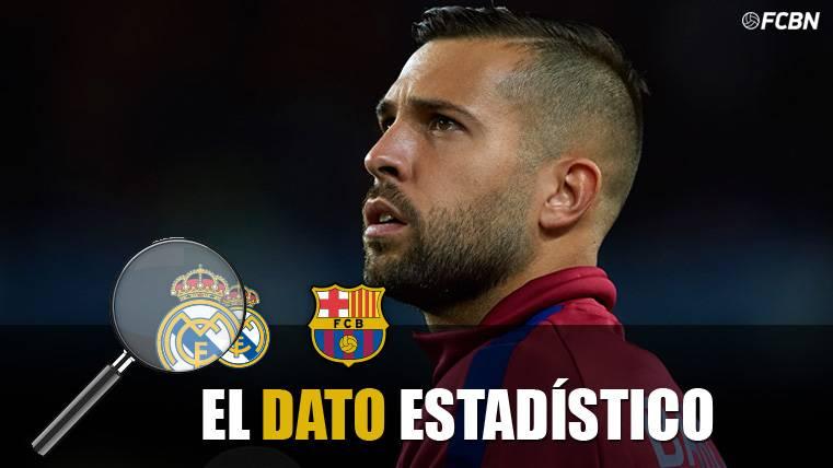 La mágica cifra a la que llegará Jordi Alba en el Bernabéu