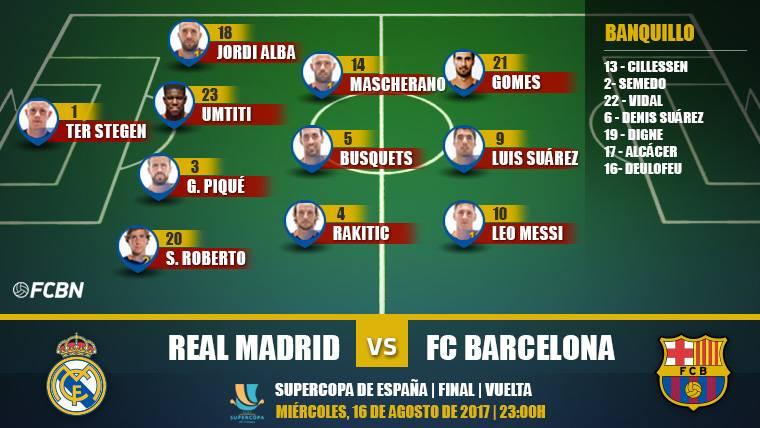 Alineaciones de la Supercopa: Real Madrid - FC Barcelona