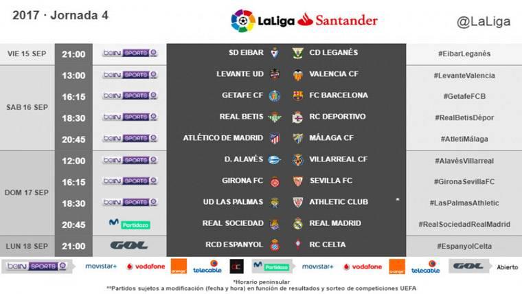 LIGA ESPAÑOLA: Partidos, horarios y TV de la jornada 4