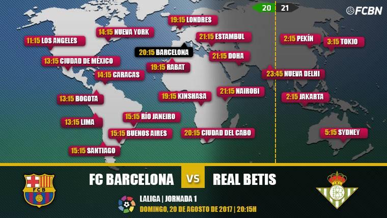 Cuándo y dónde ver el FC Barcelona vs Real Betis
