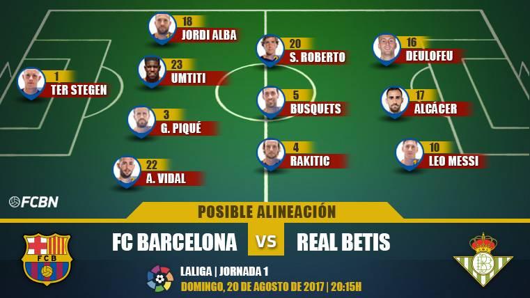 Las posibles alineaciones del FC Barcelona-Real Betis (LaLiga)
