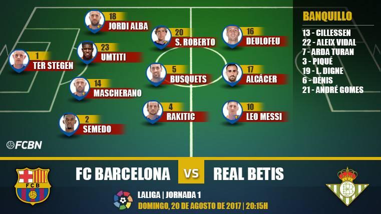 Alineaciones de la J1 de LaLiga: FC Barcelona-Real Betis