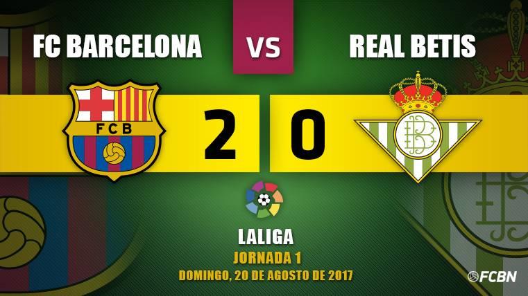 Deulofeu anima otra prueba de Valverde en el Camp Nou
