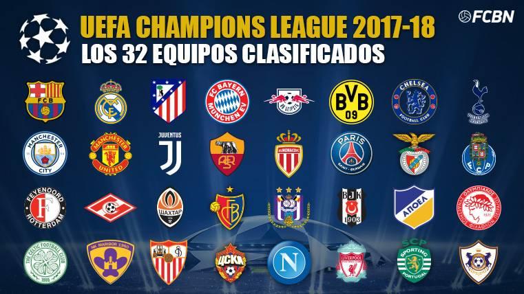 Estos son los 32 equipos de la Champions League 2017-18