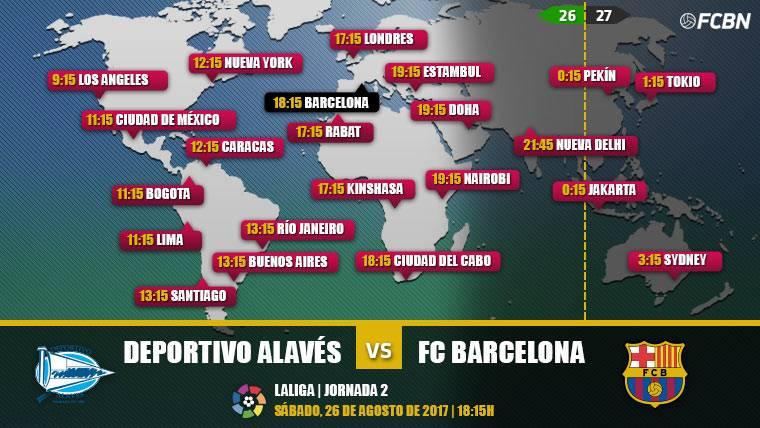 Cuándo y dónde ver el Deportivo Alavés vs FC Barcelona