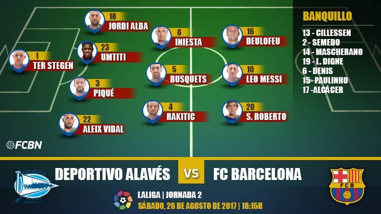 Alineaciones de la J2 de LaLiga: Alavés-FC Barcelona