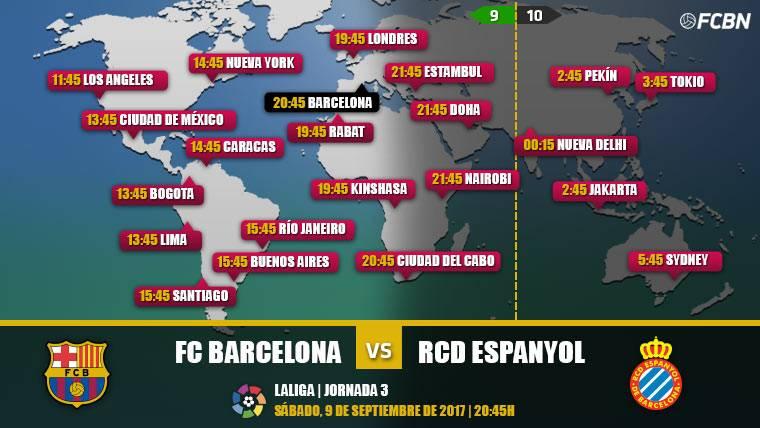 Cuándo y dónde ver el FC Barcelona vs Espanyol