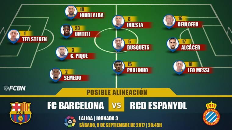 Las posibles alineaciones del FC Barcelona-Espanyol (LaLiga)