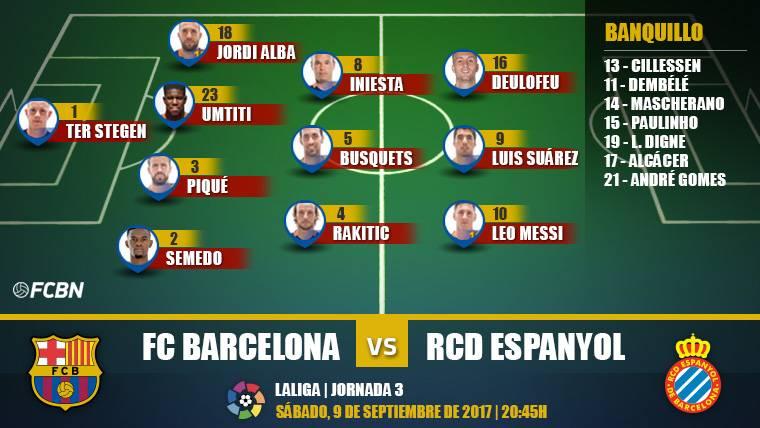 Alineaciones de la J3 de LaLiga: FC Barcelona-Espanyol