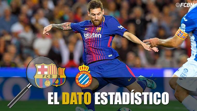 GENIO: Las mágicas cifras de Leo Messi contra el Espanyol