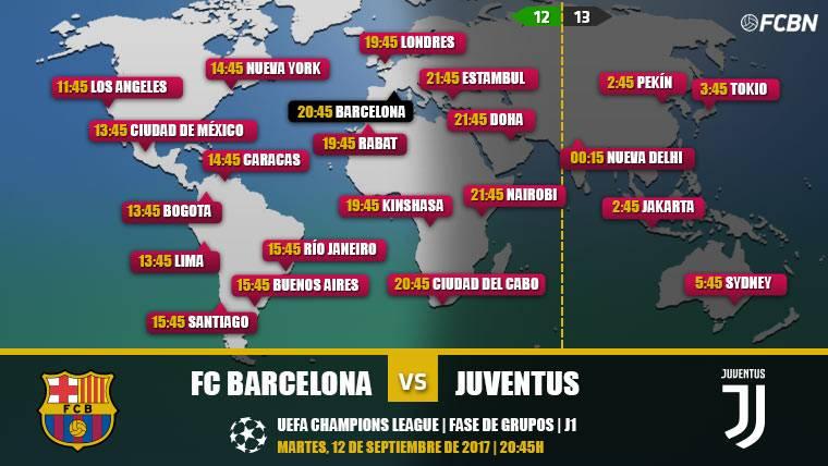 Cuándo y dónde ver el FC Barcelona vs Juventus - Champions League