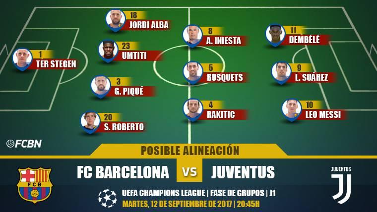 Posible alineación del FC Barcelona contra la Juventus de Turín