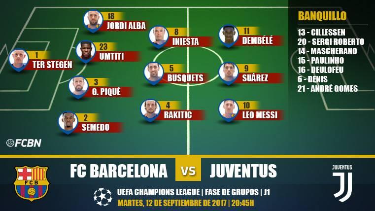Alineaciones de la J1 de Champions: Barcelona-Juventus