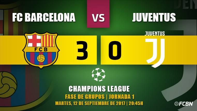 FC Barcelona-Juventus de la primera jornada de la Champions 2017-18