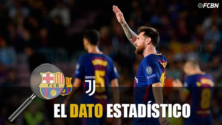 Leo Messi, celebrando uno de los goles marcados a la Juventus