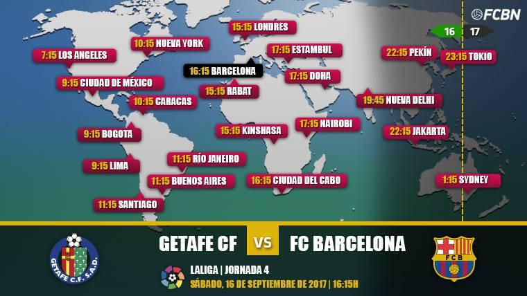 Cuándo y dónde ver el Getafe vs FC Barcelona