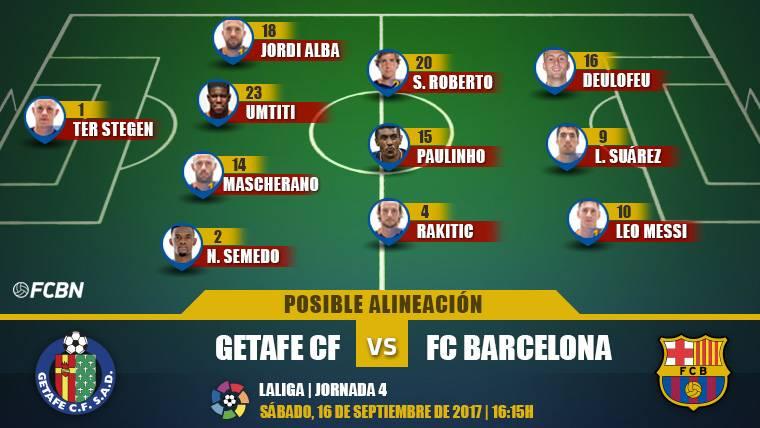 Las posibles alineaciones del Getafe-Barcelona (LaLiga J4)