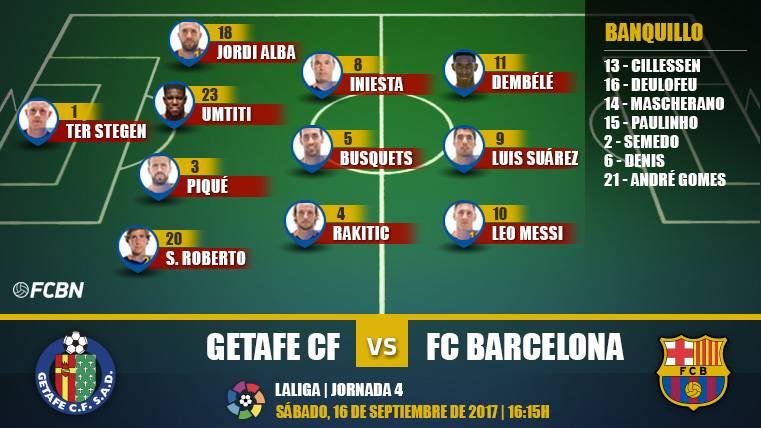Alineaciones de la J4 de LaLiga: Getafe-FC Barcelona