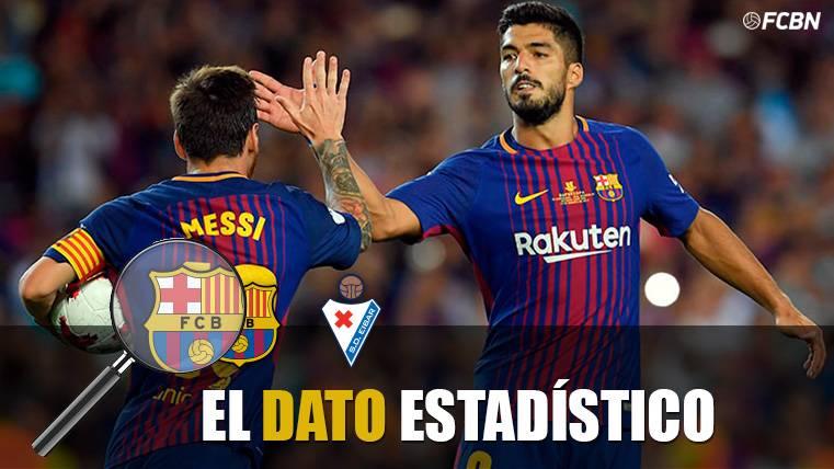 Leo Messi y Luis Suárez, una sociedad que asusta al Eibar