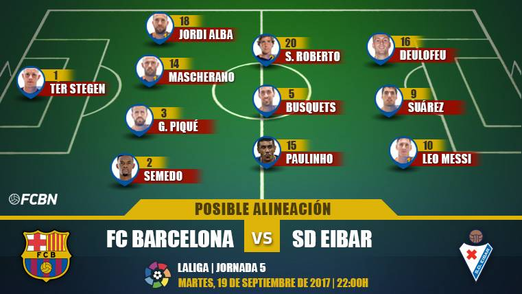 Las posibles alineaciones del Barcelona-Eibar (LaLiga J5)