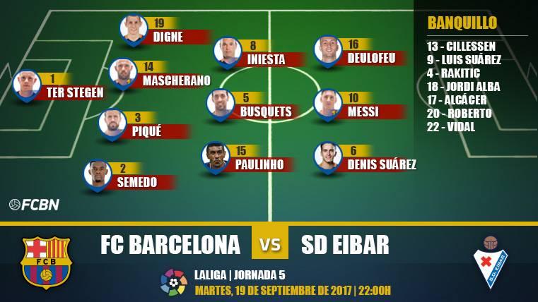 Alineaciones de la J5 de LaLiga: Barcelona-Eibar