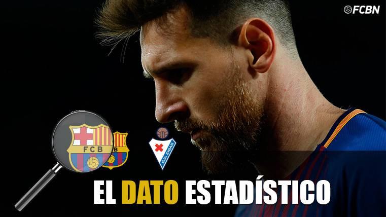 Leo Messi, rey absoluto del Camp Nou: Más de 300 goles