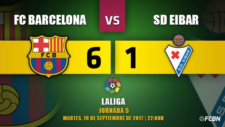 Crónica del partido FC Barcelona-Eibar