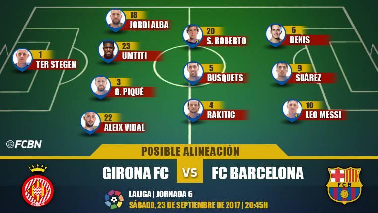 Las posibles alineaciones del Girona-Barcelona (LaLiga J6)