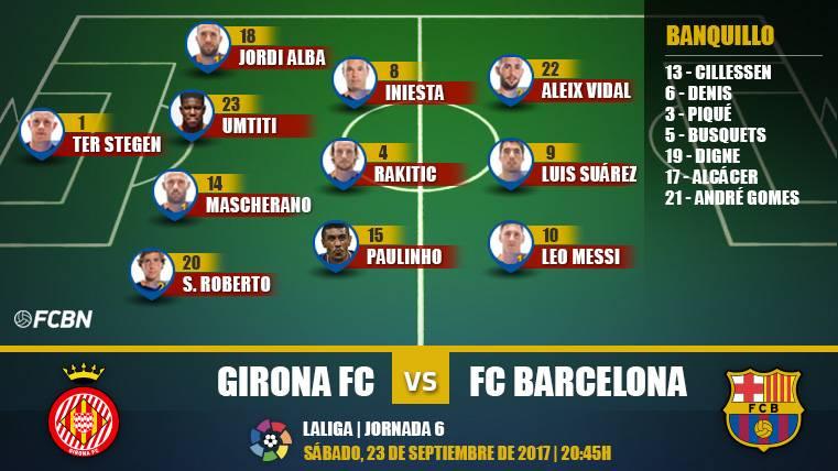 Alineaciones de la J6 de LaLiga: Girona-FC Barcelona