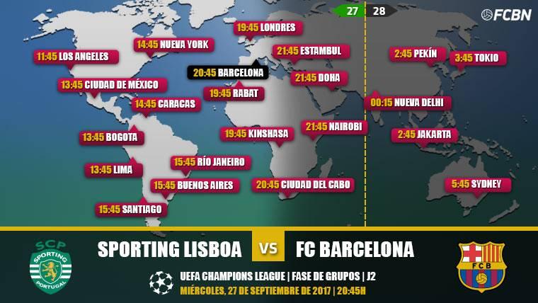 Cuándo y dónde ver el Sporting Portugal vs FC Barcelona - Champions League