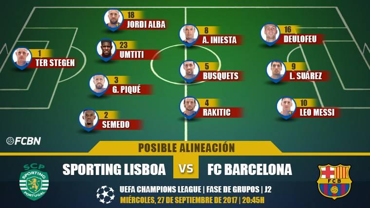 Las posibles alineaciones del Sporting-Barça (Champions J2)