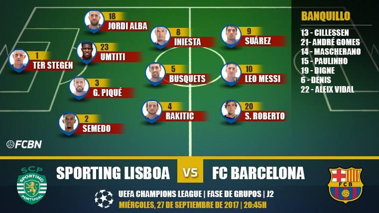 Alineaciones de la J2 de la Champions: Sporting-Barça