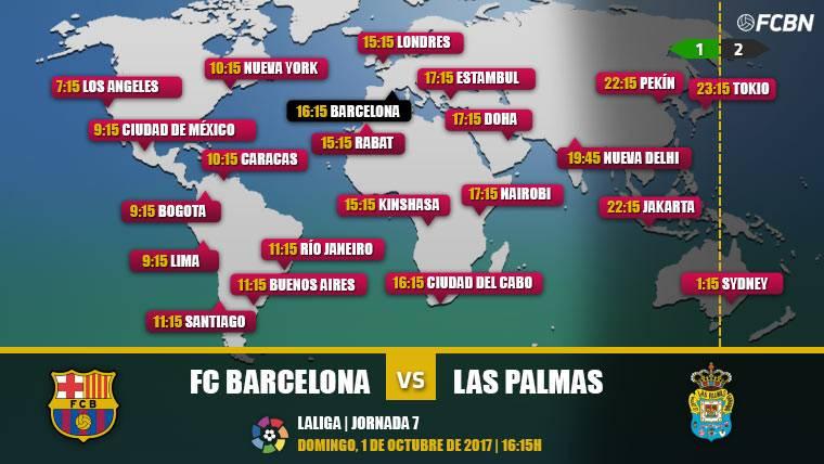 Cuándo y dónde ver el FC Barcelona vs Las Palmas