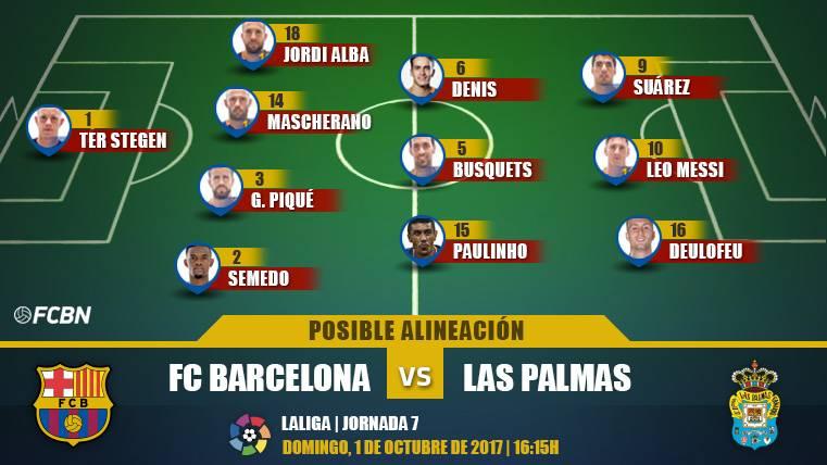 Las posibles alineaciones del Barça-Las Palmas (LaLiga J7)