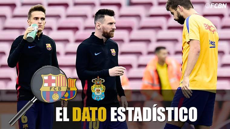Messi y Mascherano hacen historia en el Barça-Las Palmas