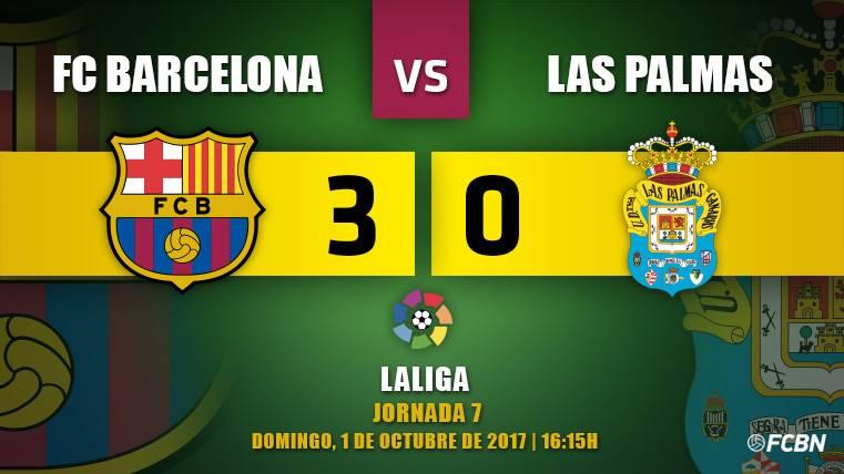 Crónica del partido FC Barcelona-Las Palmas