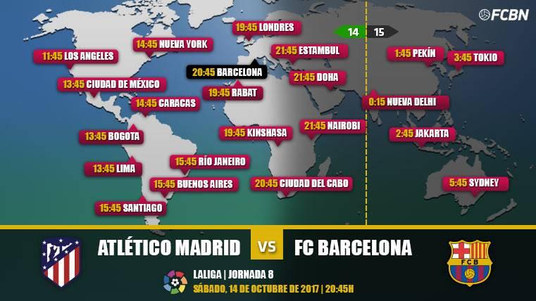 Cuándo y dónde ver el Atlético Madrid vs FC Barcelona