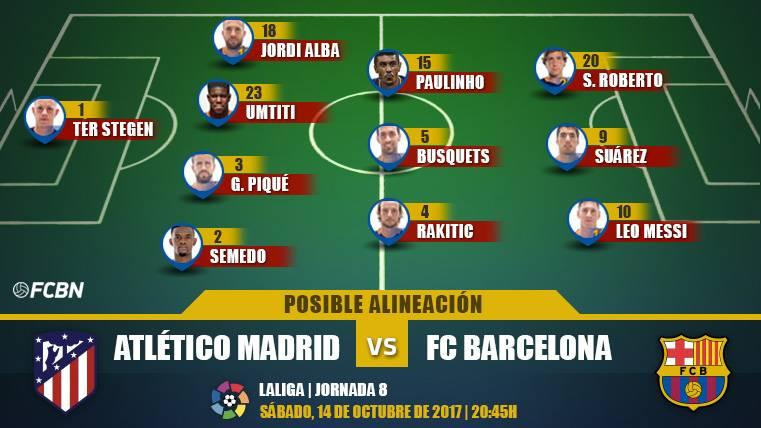 Las posibles alineaciones del Atlético-Barcelona (LaLiga J8)