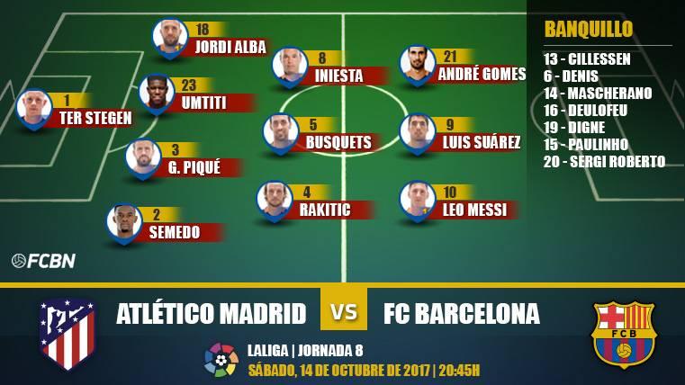 Alineaciones de la J8 de LaLiga: Atlético-FC Barcelona