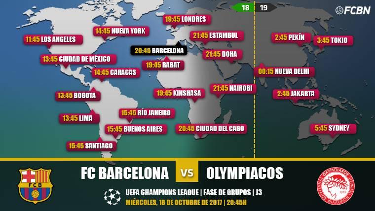 Cuándo y dónde ver el FC Barcelona vs Olympiacos - Champions League
