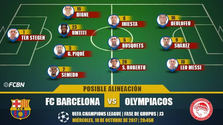 Las posibles alineaciones del Barça-Olympiacos (Champions)