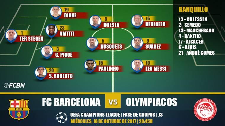 Alineaciones de la J3 de Champions: Barça-Olympiacos