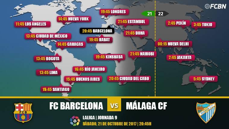 Cuándo y dónde ver el FC Barcelona vs Málaga