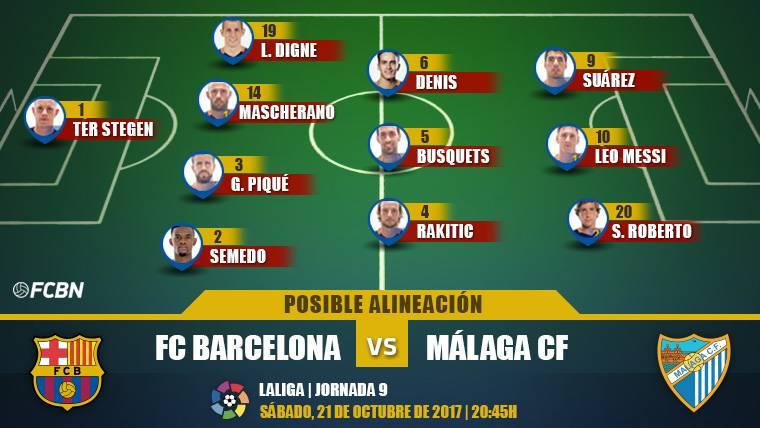 Las posibles alineaciones del Barcelona-Málaga (LaLiga J9)