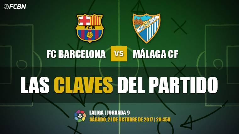 Las tres claves del FC Barcelona-Málaga (LaLiga Santander J9)