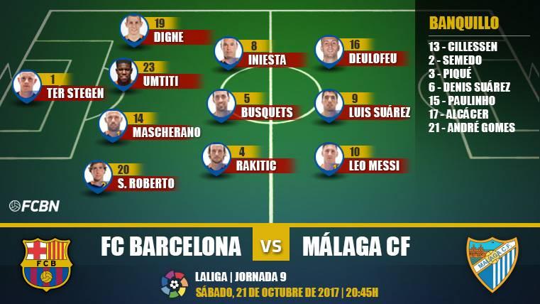 Alineaciones de la J9 de LaLiga: FC Barcelona - Málaga