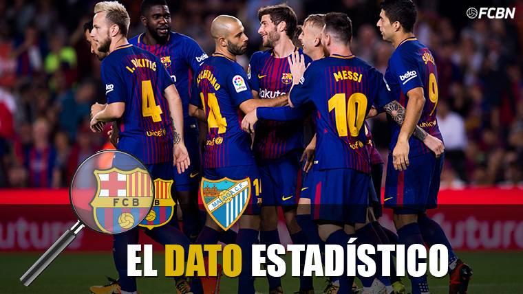 Cuatro futbolistas han jugado todos los partidos en este Barça
