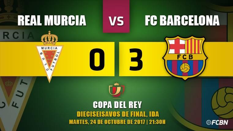 El Barça doma a un gran Murcia para estrenar la Copa ganando