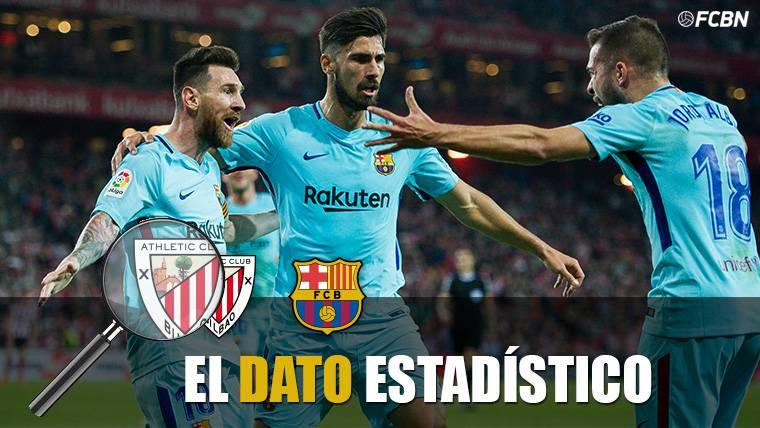 Jordi Alba entra en el 'Top-10' de asistentes de Messi en Liga